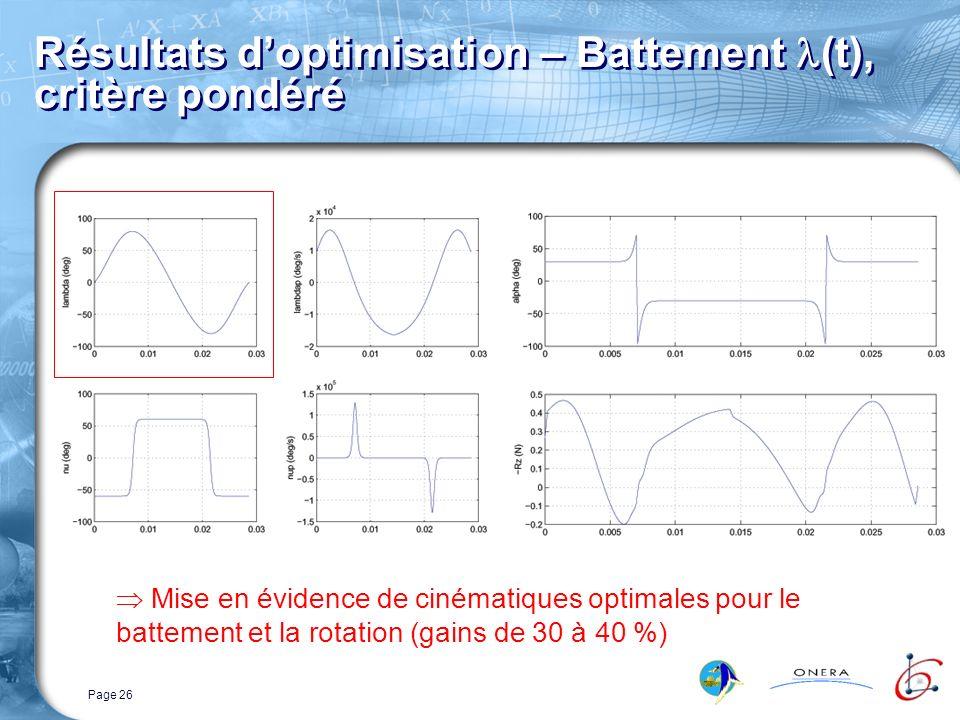 Page 26 Résultats doptimisation – Battement (t), critère pondéré Mise en évidence de cinématiques optimales pour le battement et la rotation (gains de 30 à 40 %)