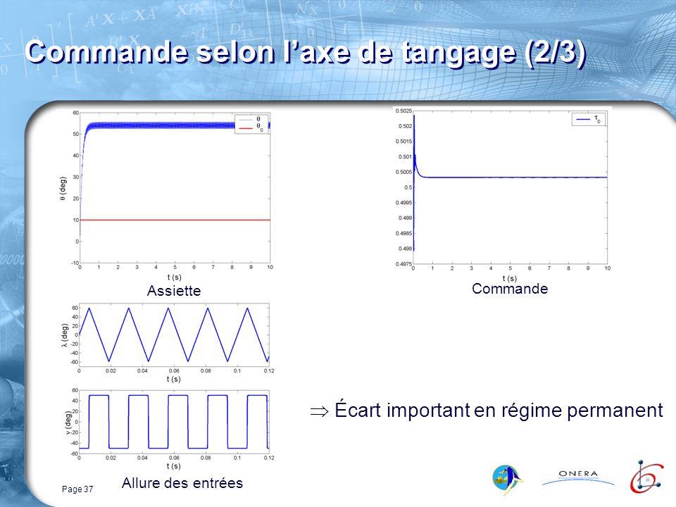 Page 37 Commande selon laxe de tangage (2/3) Écart important en régime permanent Allure des entrées Assiette Commande
