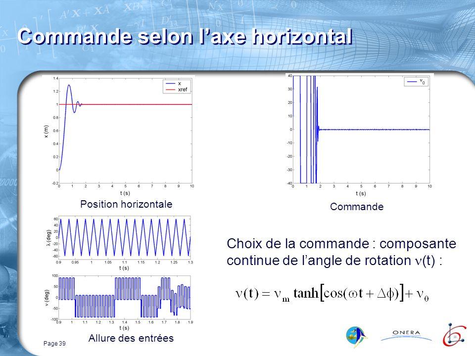Page 39 Commande selon laxe horizontal Position horizontale Commande Choix de la commande : composante continue de langle de rotation (t) : Allure des entrées