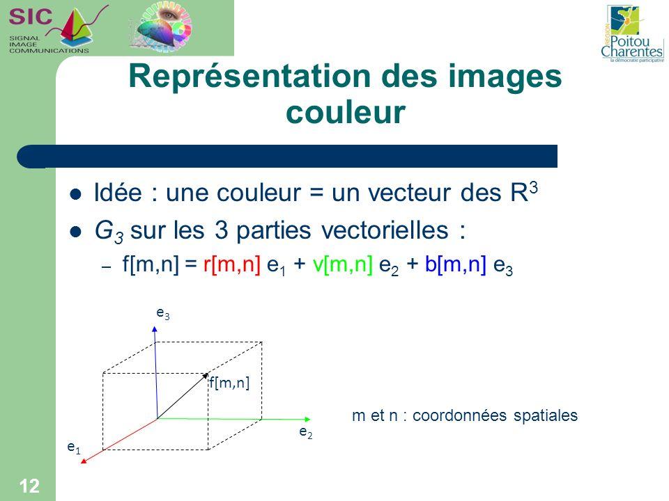 Représentation des images couleur Idée : une couleur = un vecteur des R 3 G 3 sur les 3 parties vectorielles : – f[m,n] = r[m,n] e 1 + v[m,n] e 2 + b[