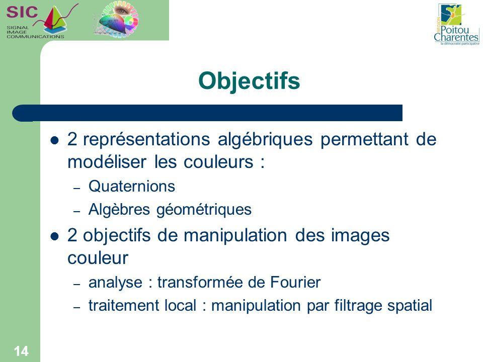 14 Objectifs 2 représentations algébriques permettant de modéliser les couleurs : – Quaternions – Algèbres géométriques 2 objectifs de manipulation de