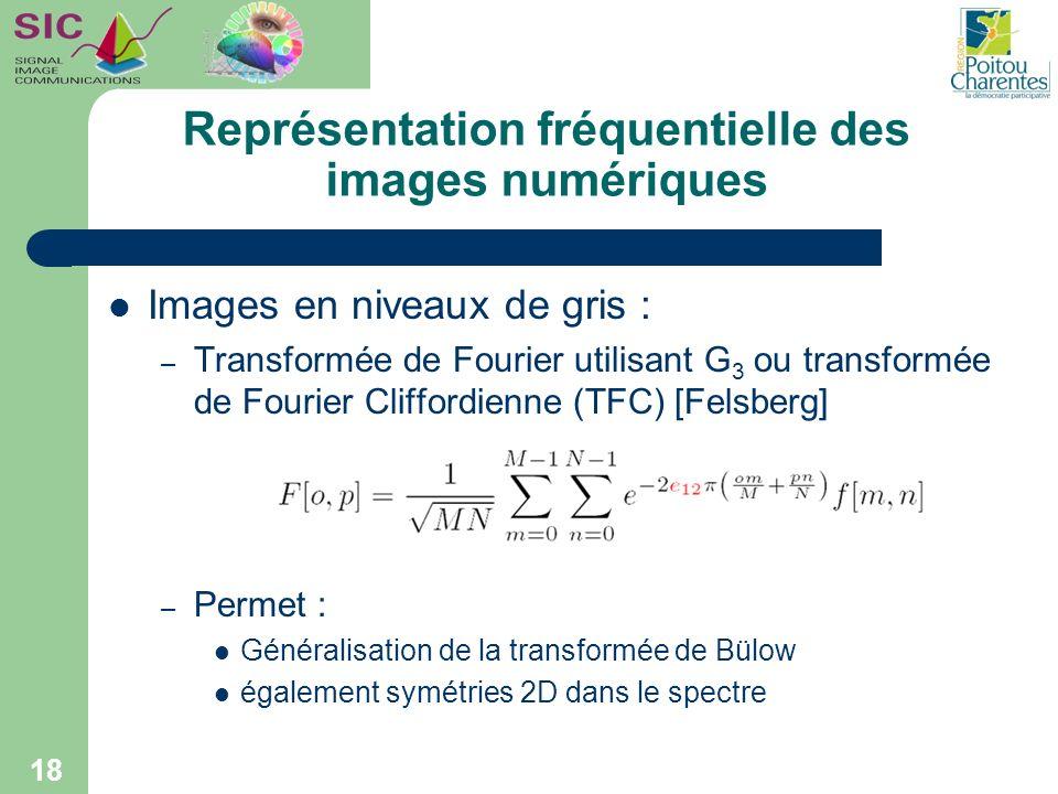 Représentation fréquentielle des images numériques Images en niveaux de gris : – Transformée de Fourier utilisant G 3 ou transformée de Fourier Cliffo