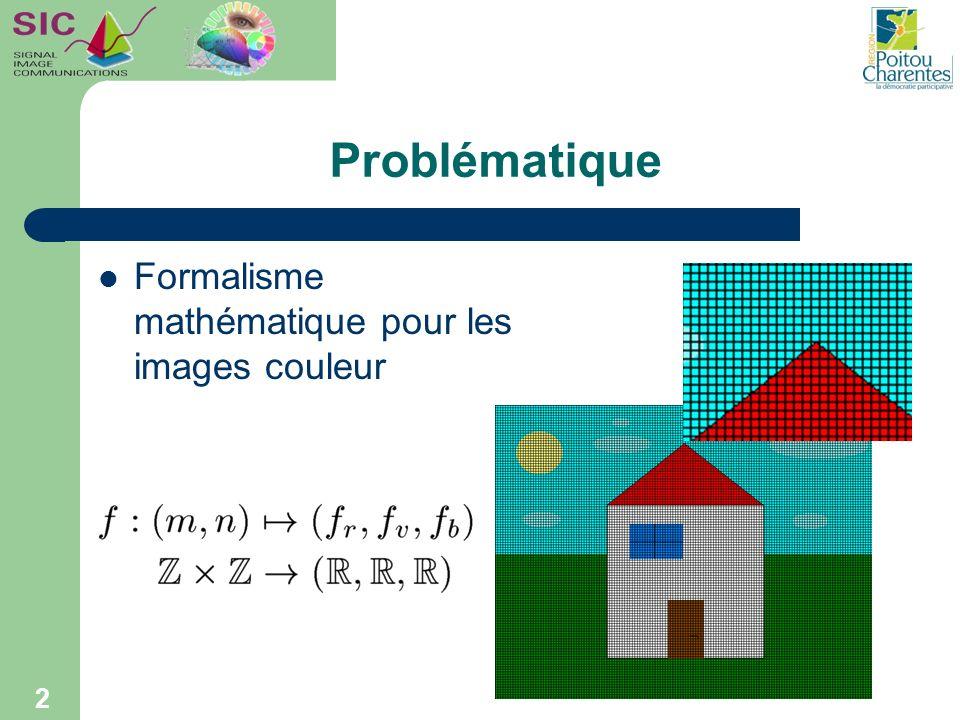 Représentation fréquentielle des images numériques 23 Annuler la partie réelle : Propriétés de symétries du spectre : F r [-o,-p] = - F r [o,p] F i [-o,-p] = F i [o,p] F j [-o,-p] = F j [o,p] F k [-o,-p] = F k [o,p] F r la partie réelle du quaternion F F i, F j, F k les parties imaginaires de F Initialisation spectrale sur F[o 0,p 0 ] et F[-o 0,-p 0 ] en respectant les symétries.