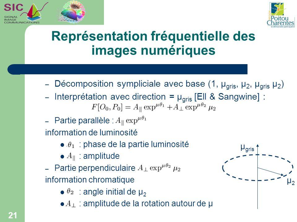 Représentation fréquentielle des images numériques – Décomposition sympliciale avec base (1, μ gris, μ 2, μ gris μ 2 ) – Interprétation avec direction