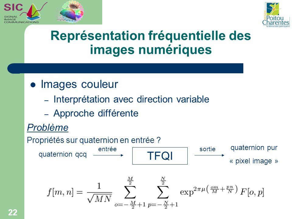 Représentation fréquentielle des images numériques Images couleur – Interprétation avec direction variable – Approche différente 22 Problème Propriété