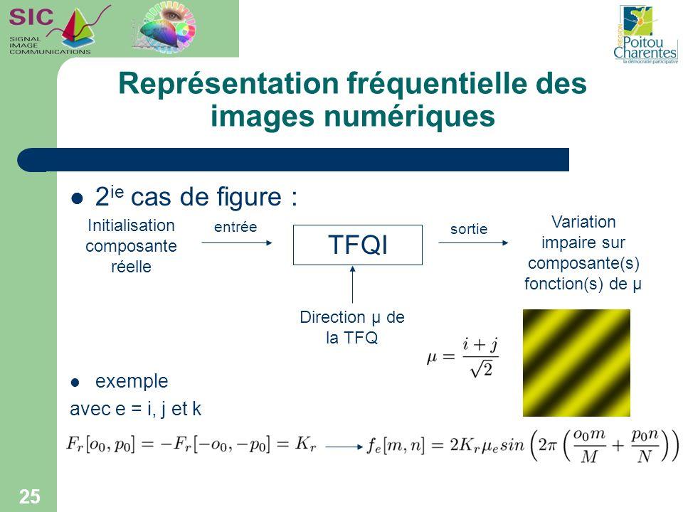 Représentation fréquentielle des images numériques 2 ie cas de figure : exemple avec e = i, j et k 25 Initialisation composante réelle Direction µ de