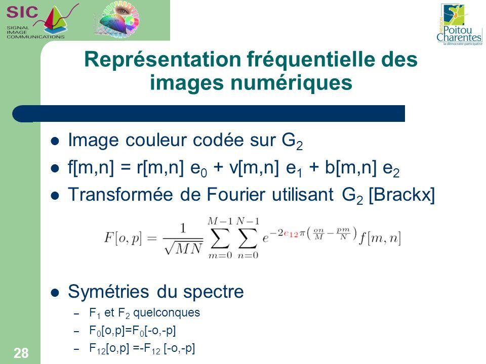 Représentation fréquentielle des images numériques Image couleur codée sur G 2 f[m,n] = r[m,n] e 0 + v[m,n] e 1 + b[m,n] e 2 Transformée de Fourier ut
