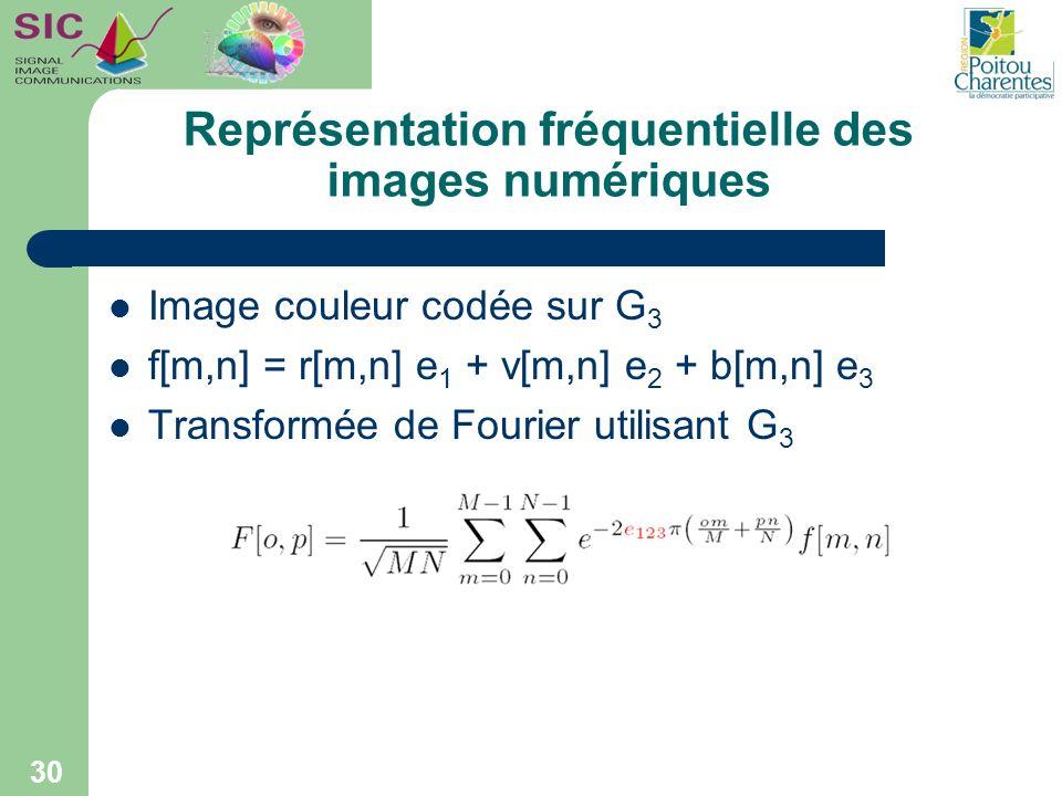 Représentation fréquentielle des images numériques Image couleur codée sur G 3 f[m,n] = r[m,n] e 1 + v[m,n] e 2 + b[m,n] e 3 Transformée de Fourier ut