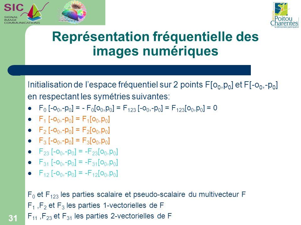 Représentation fréquentielle des images numériques 31 Initialisation de lespace fréquentiel sur 2 points F[o 0,p 0 ] et F[-o 0,-p 0 ] en respectant le