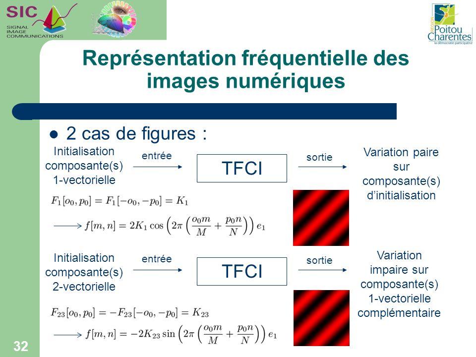 Représentation fréquentielle des images numériques 32 Initialisation composante(s) 1-vectorielle TFCI entrée sortie Variation paire sur composante(s)