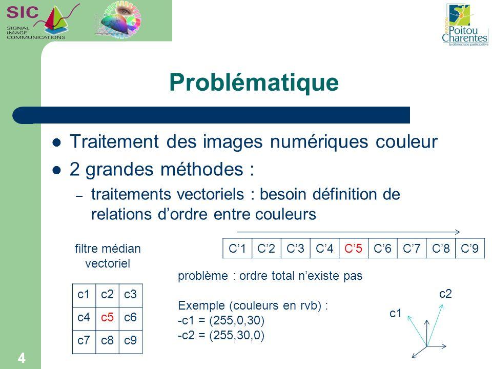 Problématique Traitement des images numériques couleur 2 grandes méthodes : – traitements vectoriels : besoin définition de relations dordre entre cou