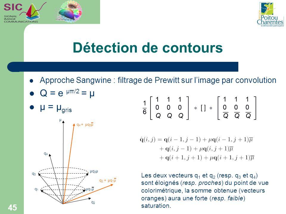 q2q2 Détection de contours Approche Sangwine : filtrage de Prewitt sur limage par convolution Q = e µπ/2 = µ µ = µ gris 45 Les deux vecteurs q 1 et q
