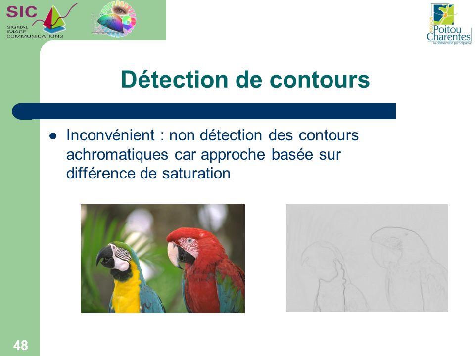 Détection de contours Inconvénient : non détection des contours achromatiques car approche basée sur différence de saturation 48