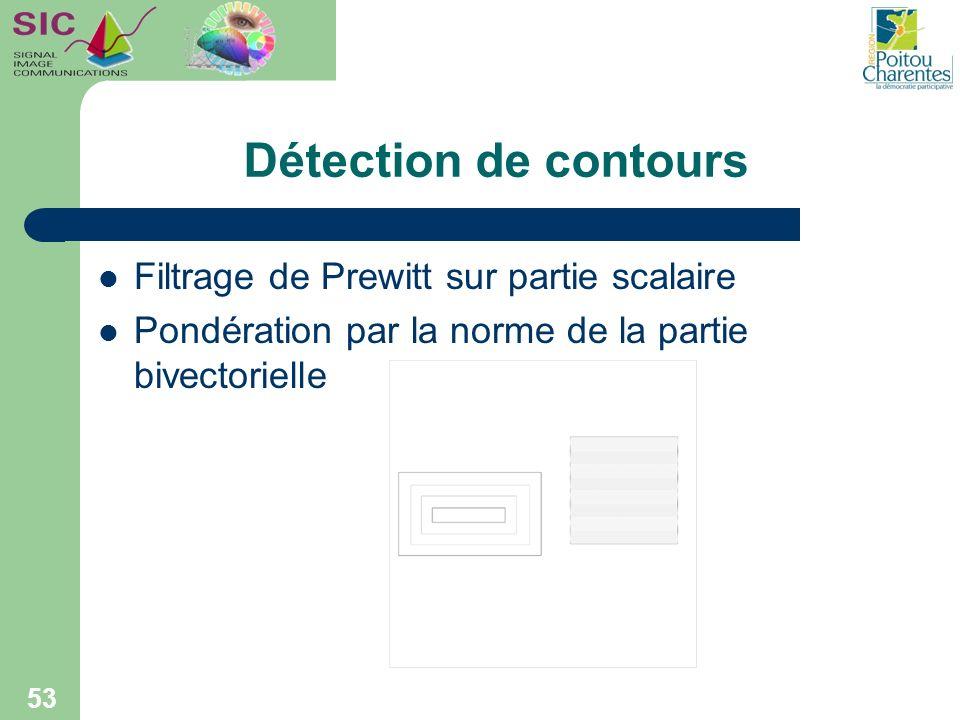 Détection de contours Filtrage de Prewitt sur partie scalaire Pondération par la norme de la partie bivectorielle 53