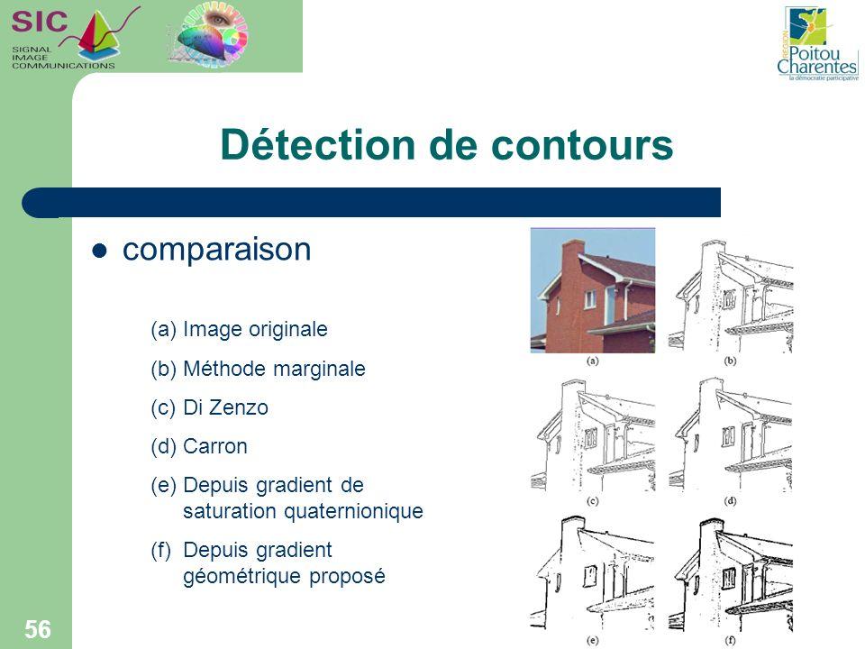 Détection de contours comparaison 56 (a)Image originale (b)Méthode marginale (c)Di Zenzo (d)Carron (e)Depuis gradient de saturation quaternionique (f)