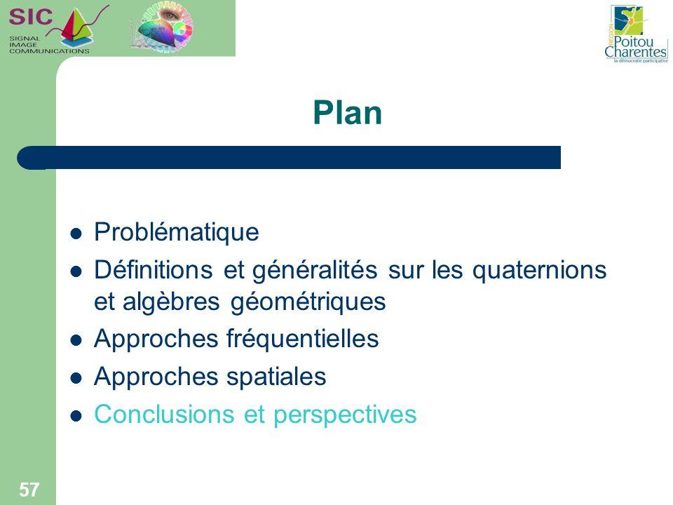57 Plan Problématique Définitions et généralités sur les quaternions et algèbres géométriques Approches fréquentielles Approches spatiales Conclusions