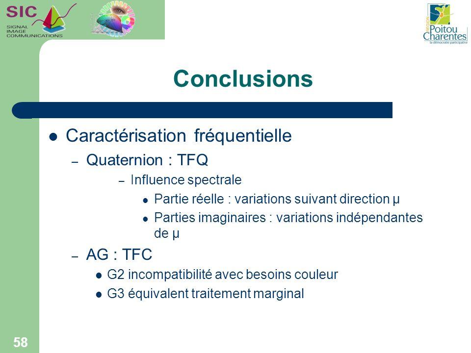 Conclusions Caractérisation fréquentielle – Quaternion : TFQ – Influence spectrale Partie réelle : variations suivant direction μ Parties imaginaires