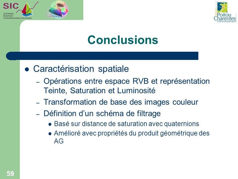 Conclusions Caractérisation spatiale – Opérations entre espace RVB et représentation Teinte, Saturation et Luminosité – Transformation de base des ima