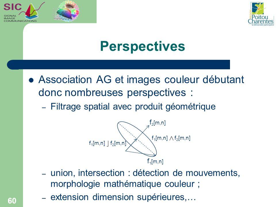 Perspectives Association AG et images couleur débutant donc nombreuses perspectives : – Filtrage spatial avec produit géométrique – union, intersectio