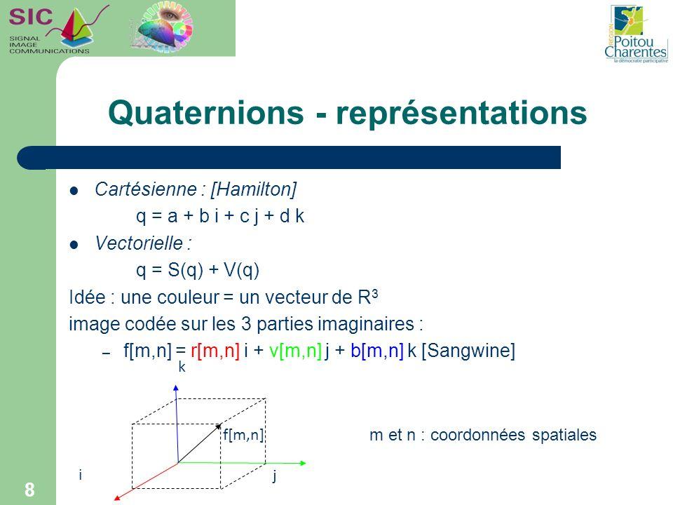 Quaternions – représentations (2) Symplectique : [Ell] q = q 1 + q 2 μ 2 avec q 1 = a + b μ 1 et q 2 = c + d μ 1 et (1, μ 1, μ 2, μ 1 μ 2 ) une base orthonormée exemple : q[m,n] = q 1 + q 2 μ 2 avec q 1 = a + b μ gris et q 2 = c + d μ gris 9 = + μ gris μ2μ2 μ gris μ 2 q
