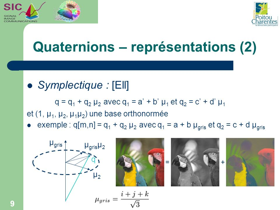 Quaternions – représentations (2) Symplectique : [Ell] q = q 1 + q 2 μ 2 avec q 1 = a + b μ 1 et q 2 = c + d μ 1 et (1, μ 1, μ 2, μ 1 μ 2 ) une base o