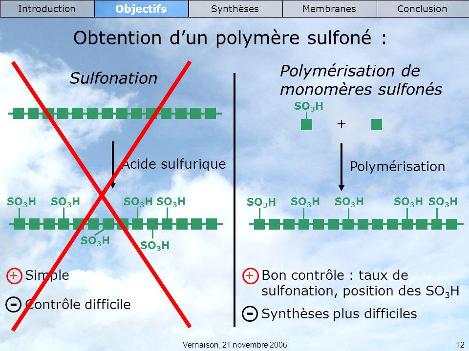 Vernaison, 21 novembre 2006 12 Objectifs IntroductionSynthèsesMembranesConclusion Obtention dun polymère sulfoné : Acide sulfurique SO 3 H Polymérisation SO 3 H + Sulfonation Polymérisation de monomères sulfonés Simple - + Contrôle difficile Bon contrôle : taux de sulfonation, position des SO 3 H - + Synthèses plus difficiles