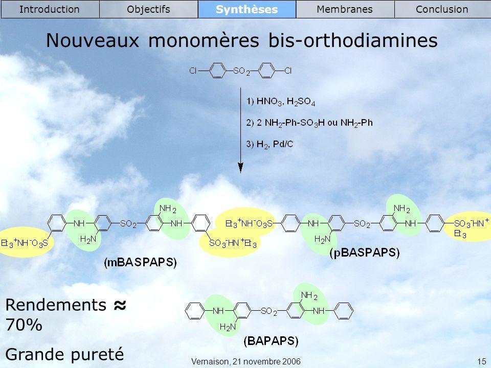 Vernaison, 21 novembre 2006 15 Synthèses IntroductionObjectifsMembranesConclusion Nouveaux monomères bis-orthodiamines Rendements 70% Grande pureté