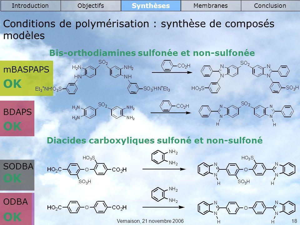 Vernaison, 21 novembre 2006 18 Synthèses IntroductionObjectifsMembranesConclusion mBASPAPS BDAPS SODBA ODBA Bis-orthodiamines sulfonée et non-sulfonée Diacides carboxyliques sulfoné et non-sulfoné OK Conditions de polymérisation : synthèse de composés modèles