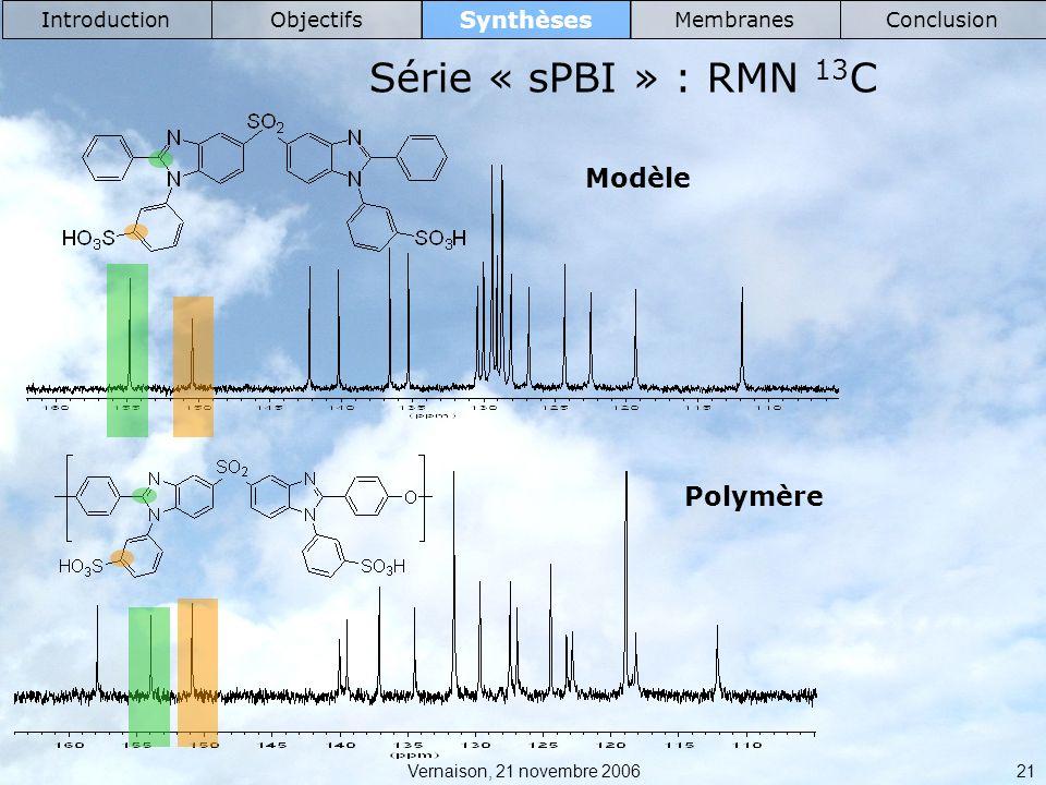 Vernaison, 21 novembre 2006 21 Synthèses IntroductionObjectifsMembranesConclusion Série « sPBI » : RMN 13 C Modèle Polymère
