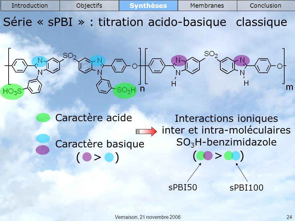 Vernaison, 21 novembre 2006 24 Synthèses IntroductionObjectifsMembranesConclusion Série « sPBI » : titration acido-basique classique Caractère acide Caractère basique ( > ) Interactions ioniques inter et intra-moléculaires SO 3 H-benzimidazole ( > ) sPBI50 sPBI100