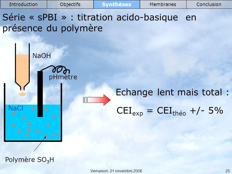 Vernaison, 21 novembre 2006 25 Synthèses IntroductionObjectifsMembranesConclusion Série « sPBI » : titration acido-basique en présence du polymère NaOH NaCl Polymère SO 3 H pHmètre CEI exp = CEI théo +/- 5% Echange lent mais total :