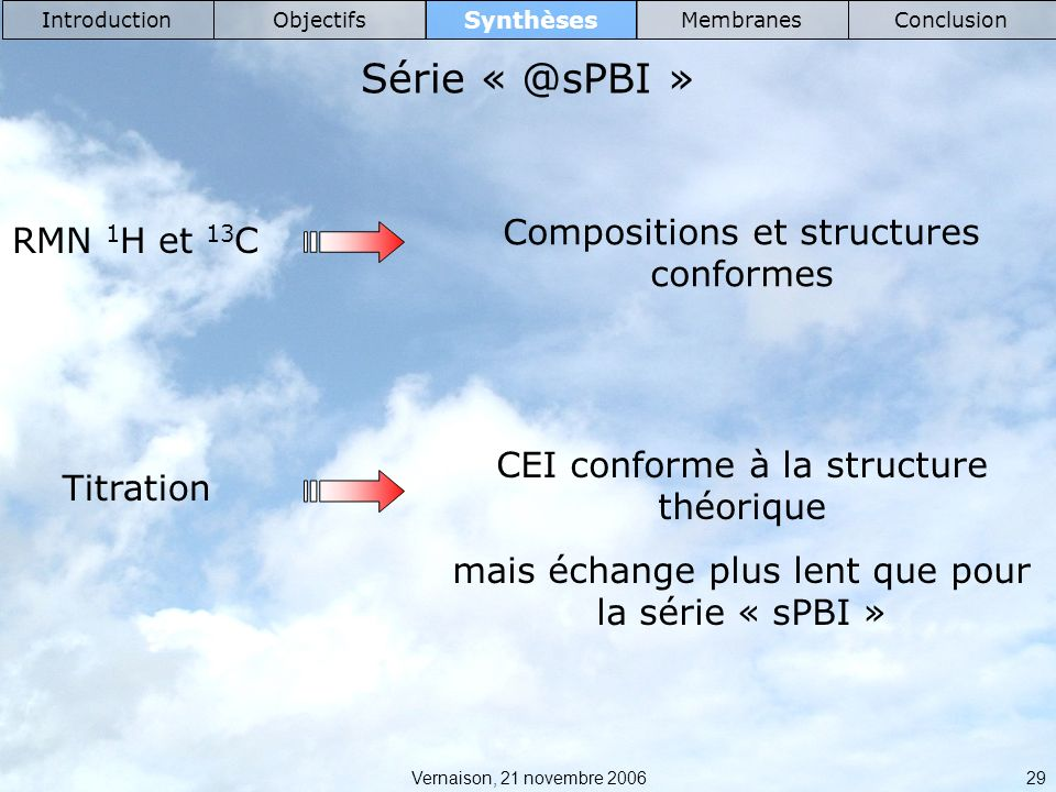 Vernaison, 21 novembre 2006 29 Synthèses IntroductionObjectifsMembranesConclusion Série « @sPBI » RMN 1 H et 13 C Titration Compositions et structures