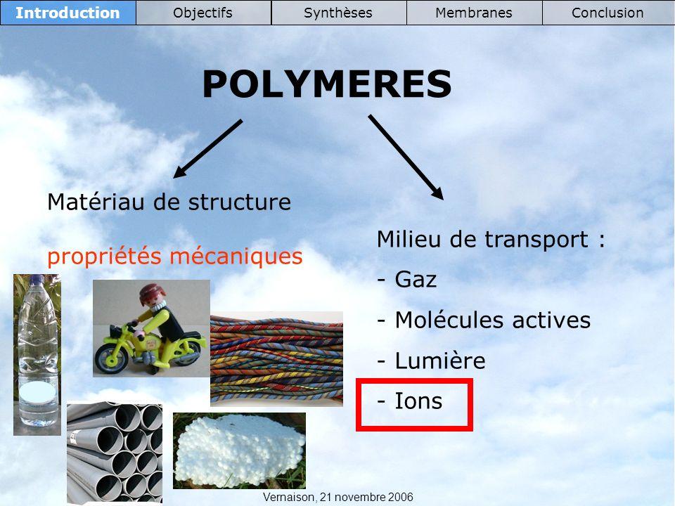 Vernaison, 21 novembre 2006 14 Synthèses IntroductionObjectifsMembranesConclusion Synthèse générale des PBI + Bis-orthodiamine Diacide carboxylique ou dérivé Polycondensation SO 3 H