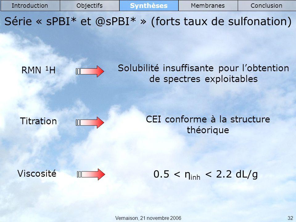 Vernaison, 21 novembre 2006 32 Série « sPBI* et @sPBI* » (forts taux de sulfonation) Synthèses IntroductionObjectifsMembranesConclusion RMN 1 H Titration Solubilité insuffisante pour lobtention de spectres exploitables CEI conforme à la structure théorique Viscosité 0.5 < η inh < 2.2 dL/g
