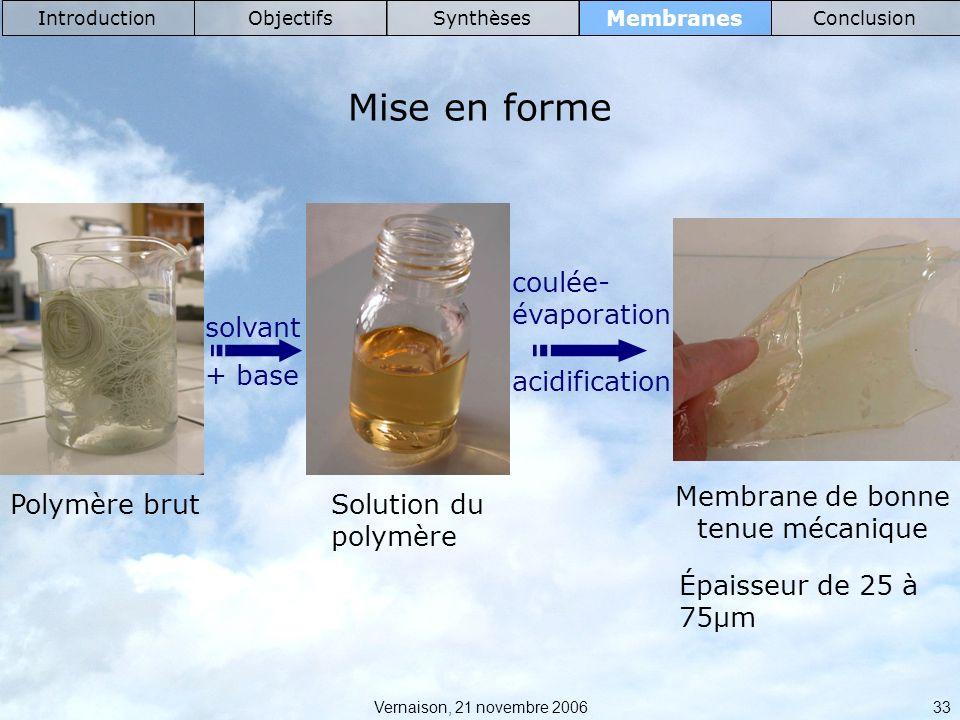 Vernaison, 21 novembre 2006 33 Membranes IntroductionObjectifsSynthèsesConclusion Mise en forme Polymère brutSolution du polymère Membrane de bonne tenue mécanique coulée- évaporation solvant + base acidification Épaisseur de 25 à 75µm