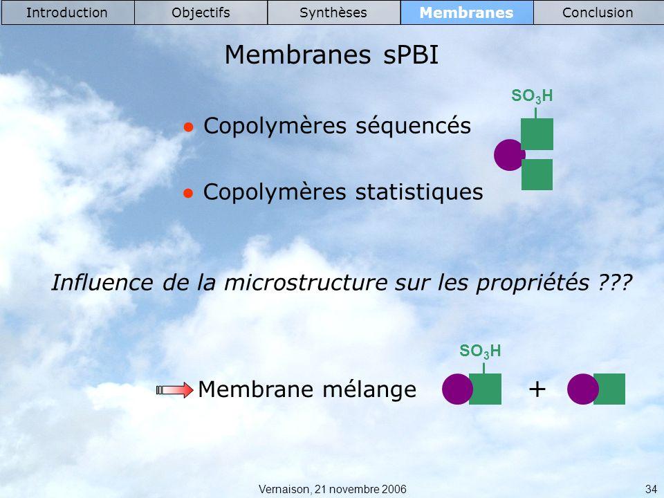 Vernaison, 21 novembre 2006 34 Membranes IntroductionObjectifsSynthèsesConclusion Membranes sPBI Copolymères séquencés Copolymères statistiques Membrane mélange SO 3 H + Influence de la microstructure sur les propriétés ???