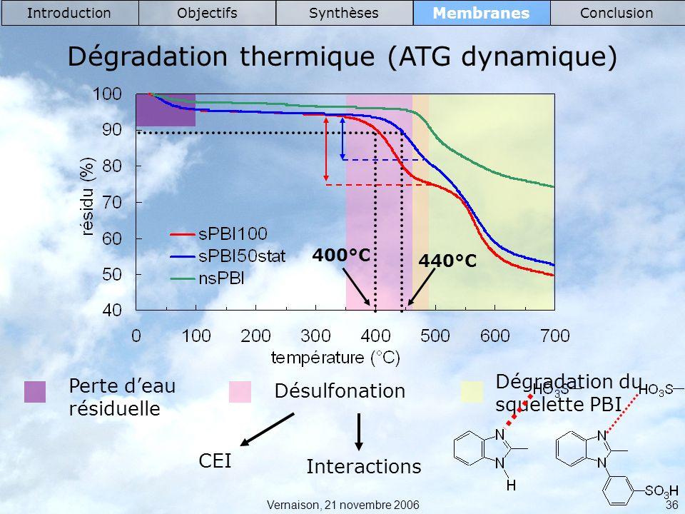 Vernaison, 21 novembre 2006 36 Membranes IntroductionObjectifsSynthèsesConclusion Dégradation thermique (ATG dynamique) Perte deau résiduelle Désulfonation Dégradation du squelette PBI 400°C 440°C CEI Interactions