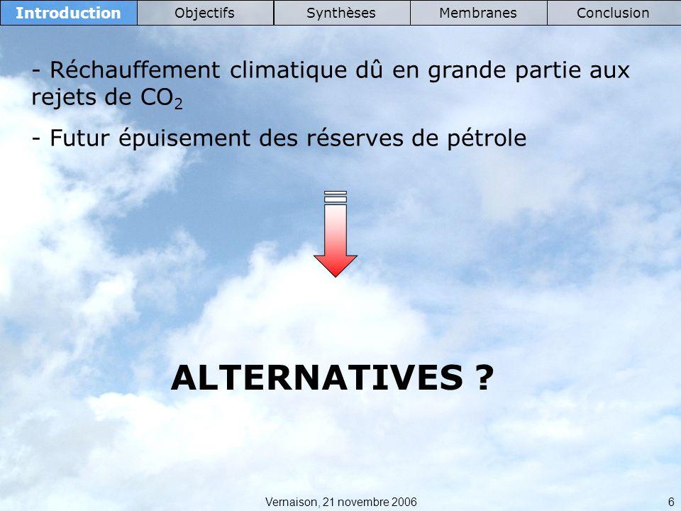 Vernaison, 21 novembre 2006 6 - Réchauffement climatique dû en grande partie aux rejets de CO 2 - Futur épuisement des réserves de pétrole Introduction ObjectifsSynthèsesMembranesConclusion ALTERNATIVES ?