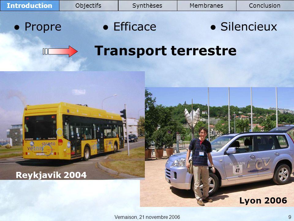 Vernaison, 21 novembre 2006 9 Introduction ObjectifsSynthèsesMembranesConclusion Propre Efficace Silencieux Transport terrestre Reykjavik 2004 Lyon 2006