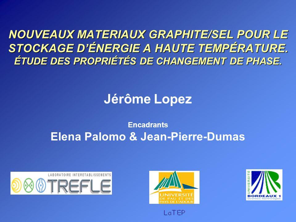 NOUVEAUX MATERIAUX GRAPHITE/SEL POUR LE STOCKAGE DÉNERGIE A HAUTE TEMPÉRATURE. ÉTUDE DES PROPRIÉTÉS DE CHANGEMENT DE PHASE. Jérôme Lopez Encadrants El