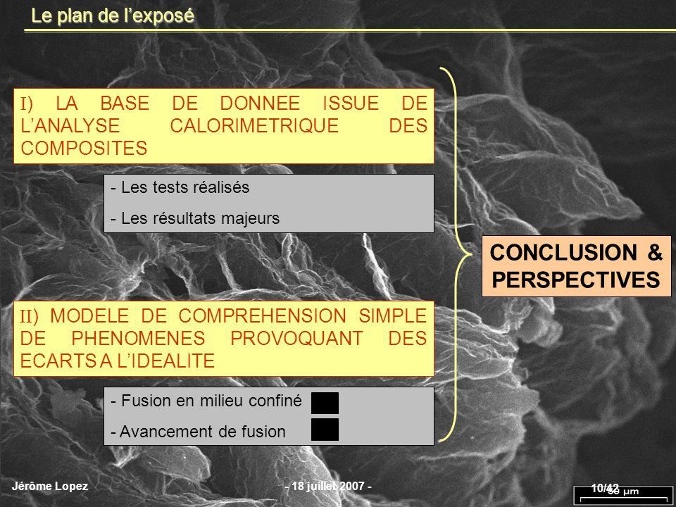 Jérôme Lopez- 18 juillet 2007 - 10/42 Le plan de lexposé ) LA BASE DE DONNEE ISSUE DE LANALYSE CALORIMETRIQUE DES COMPOSITES ) MODELE DE COMPREHENSION