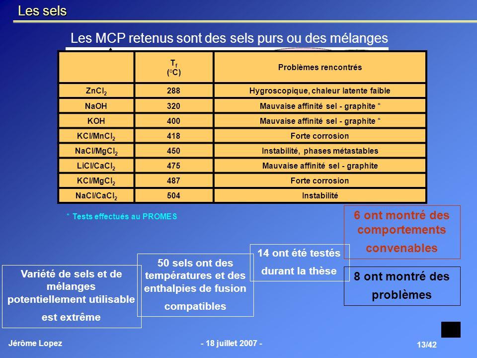 Jérôme Lopez- 18 juillet 2007 - 13/42 Les MCP retenus sont des sels purs ou des mélanges Les sels 50 sels ont des températures et des enthalpies de fu
