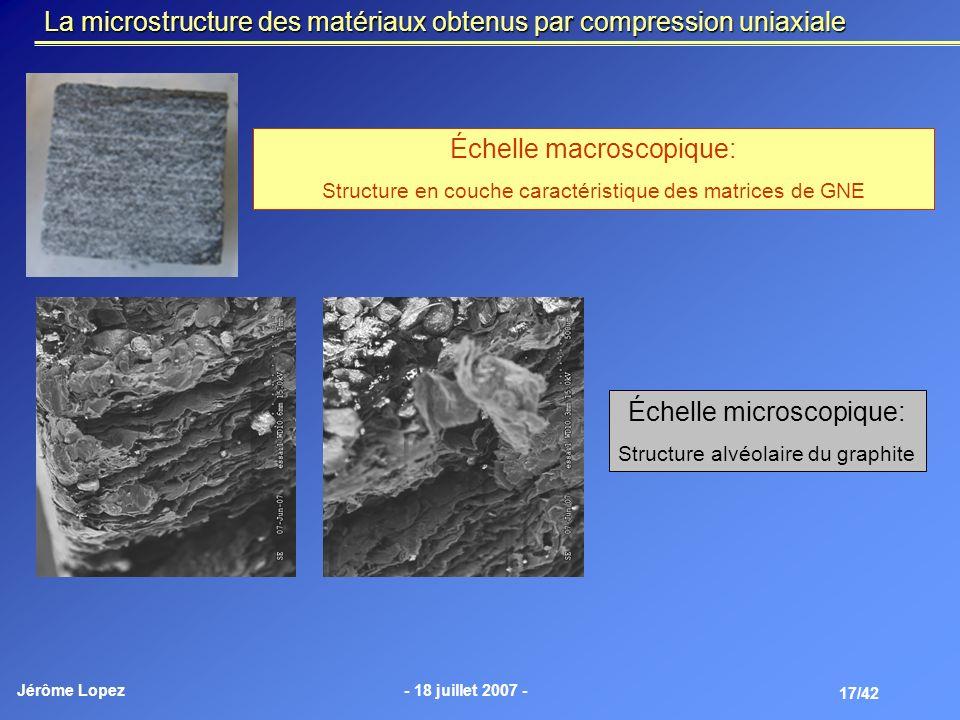 Jérôme Lopez- 18 juillet 2007 - 17/42 La microstructure des matériaux obtenus par compression uniaxiale Échelle macroscopique: Structure en couche car