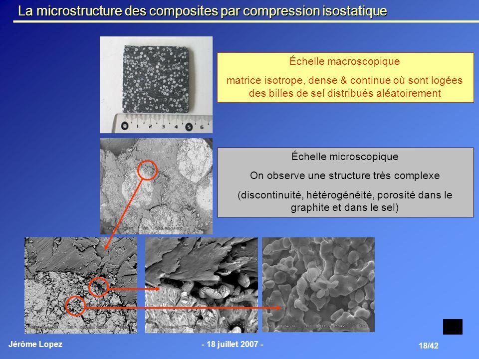 Jérôme Lopez- 18 juillet 2007 - 18/42 La microstructure des composites par compression isostatique Échelle macroscopique matrice isotrope, dense & con