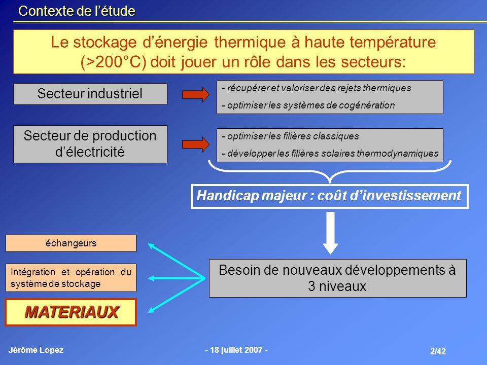 Jérôme Lopez- 18 juillet 2007 - 2/42 Contexte de létude - récupérer et valoriser des rejets thermiques - optimiser les systèmes de cogénération Secteu