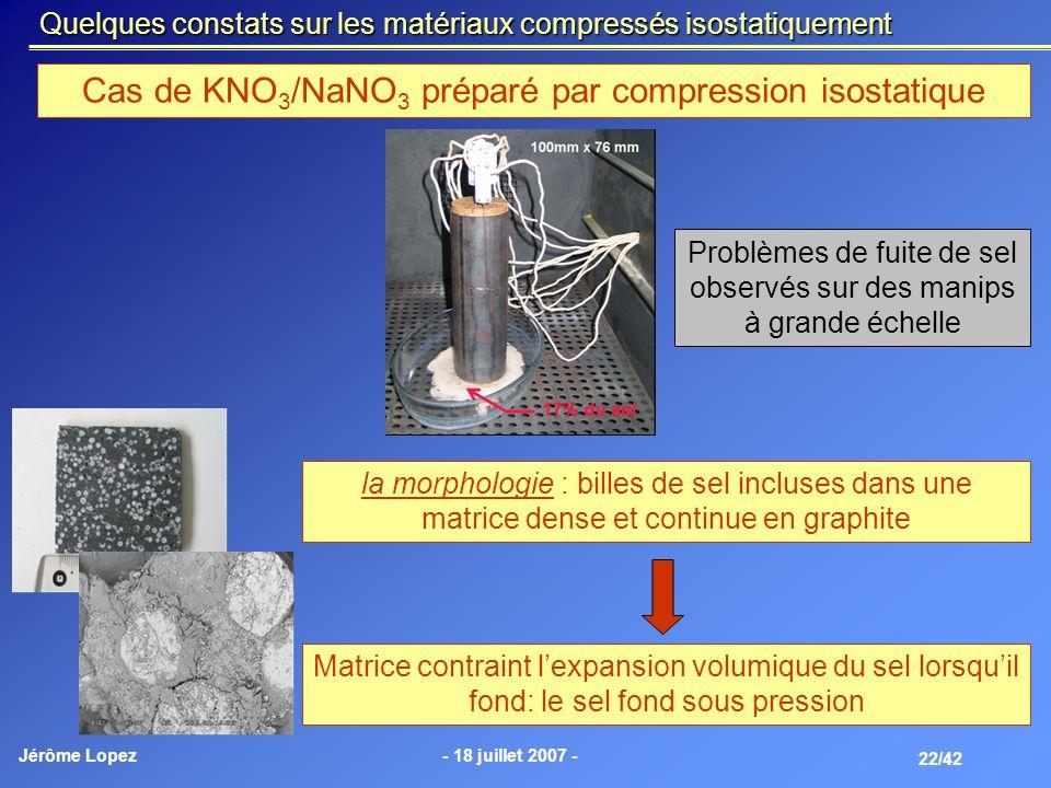 Jérôme Lopez- 18 juillet 2007 - 22/42 Quelques constats sur les matériaux compressés isostatiquement Cas de KNO 3 /NaNO 3 préparé par compression isos