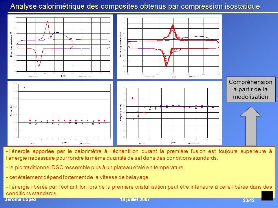 Jérôme Lopez- 18 juillet 2007 - 23/42 Analyse calorimétrique des composites obtenus par compression isostatique Compréhension à partir de la modélisat