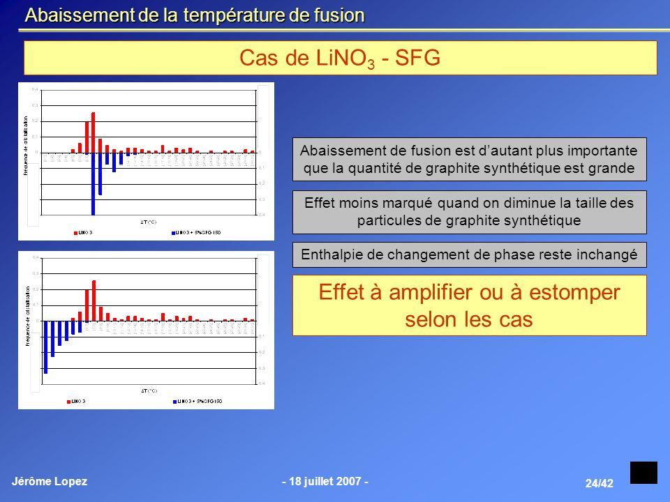 Jérôme Lopez- 18 juillet 2007 - 24/42 Abaissement de la température de fusion Effet à amplifier ou à estomper selon les cas Cas de LiNO 3 - SFG Abaiss
