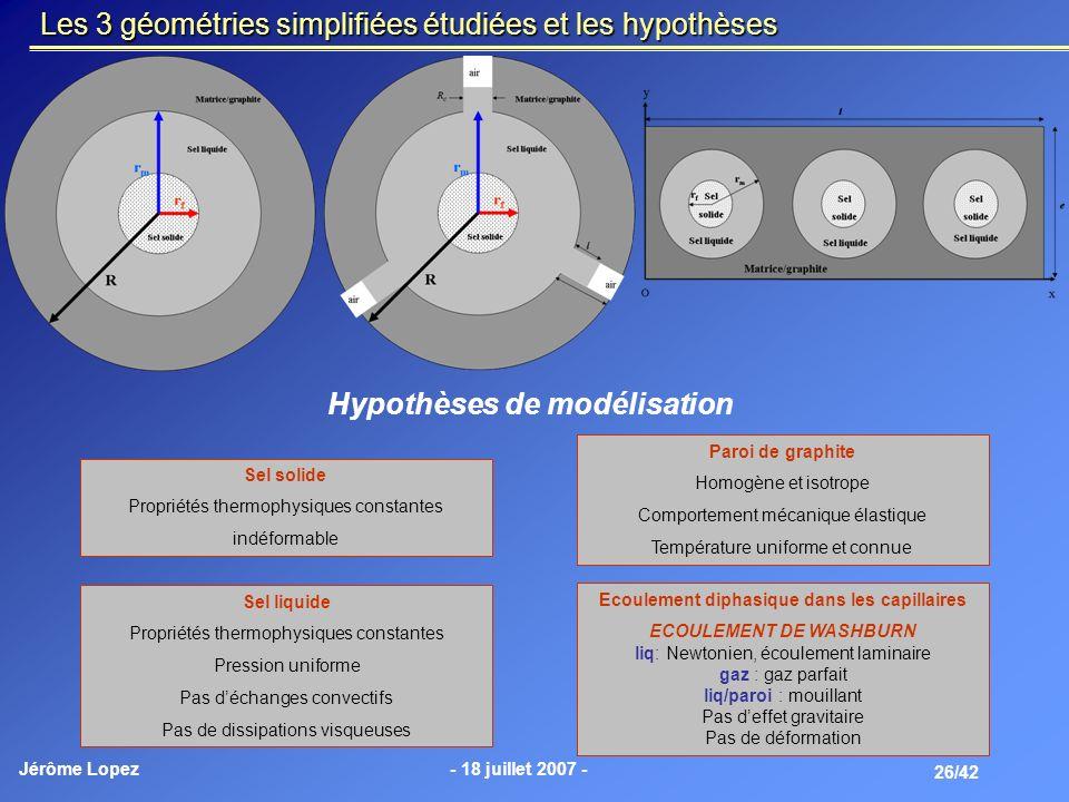 Jérôme Lopez- 18 juillet 2007 - 26/42 Les 3 géométries simplifiées étudiées et les hypothèses Paroi de graphite Homogène et isotrope Comportement méca