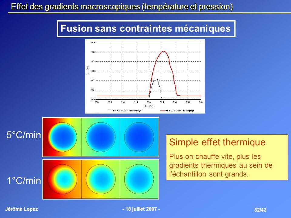 Jérôme Lopez- 18 juillet 2007 - 32/42 Effet des gradients macroscopiques (température et pression) Fusion sans contraintes mécaniques 5°C/min 1°C/min